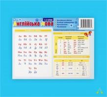 Комплект таблиць до основних розділів граматичного матеріалу (роздавальний, мова - англійська)