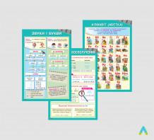 фото - Набір плакатів з основних тем української мови