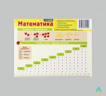 фото - Набір таблиць з математики