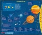 Сонячна система (на планках)