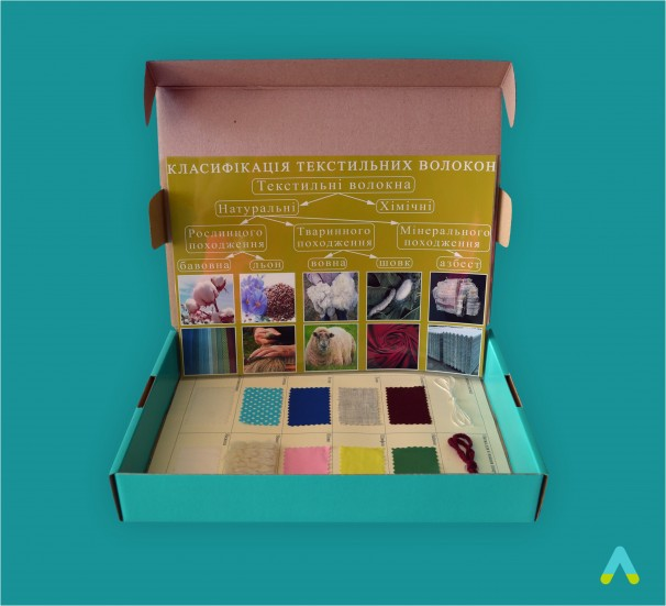 Колекція «Види тканин та ниток» - фото