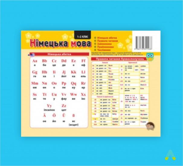 Комплект таблиць до основних розділів граматичного матеріалу (роздавальний, мова - німецька) - фото