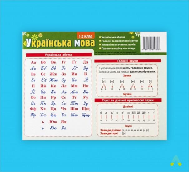 Комплект таблиць до основних розділів граматичного матеріалу (роздавальний, українська мова)