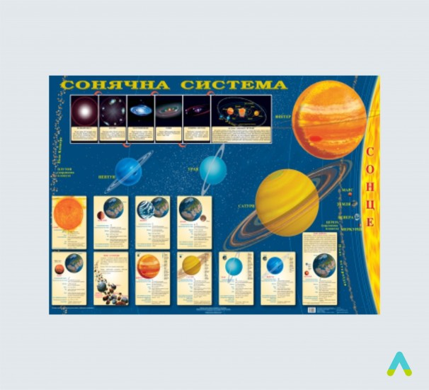 Сонячна система (на планках) - фото
