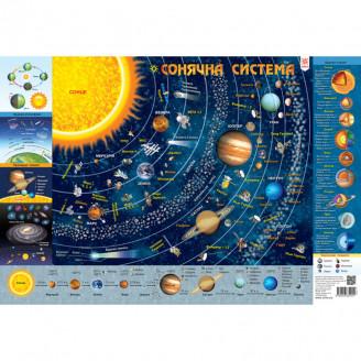 Дитяча карта Сонячної системи - фото