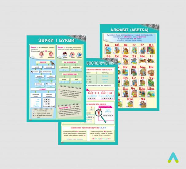 Набір плакатів з основних тем української мови - фото