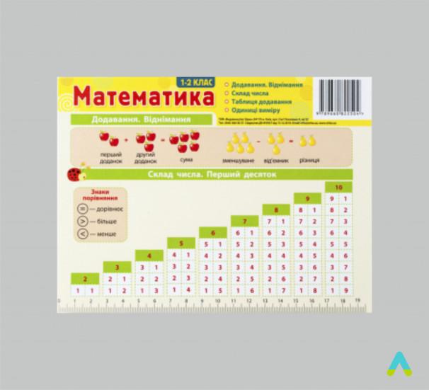 Набір таблиць з математики - фото